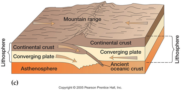 Plate boundaries - Earthquakes